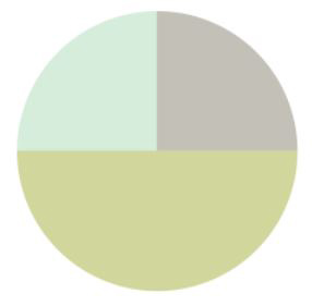 dst_easy-peasy-pie-chart-08